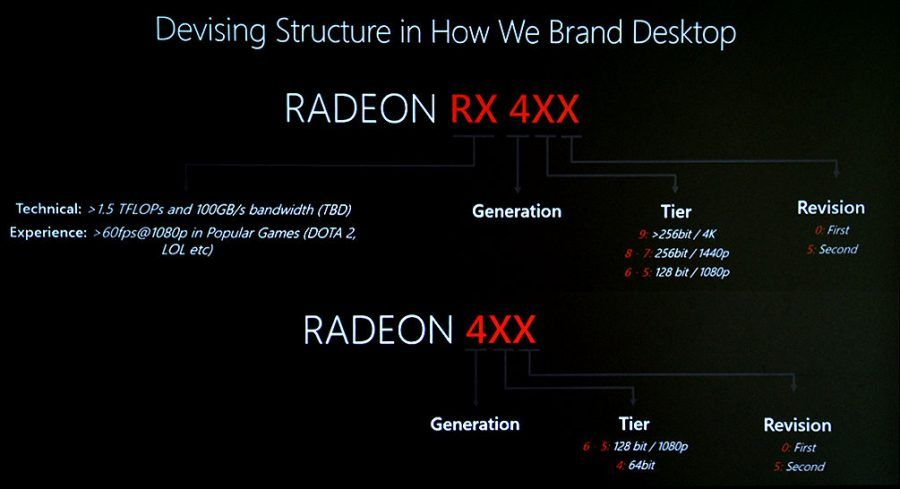AMD-Radeon-RX-400-series-900x489