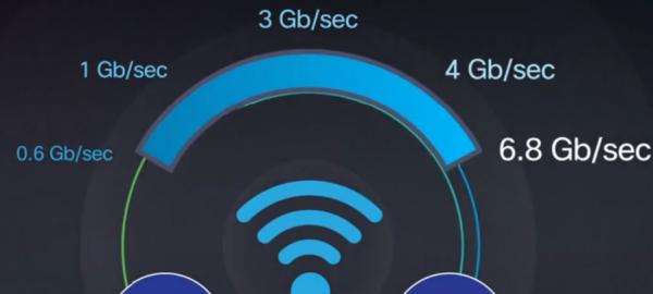 Cisco-Introduces-802.11ac-Wave-2-Multi-Gigabit-Technology-Solutions