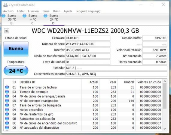 wd-analisis-1-test