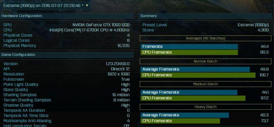 GeForce-GTX-1060-AOTS-Extreme-1080p-900x418