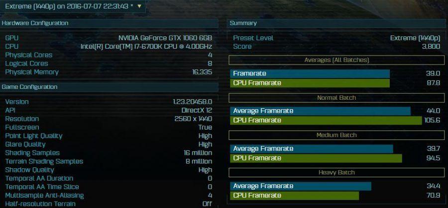 GeForce-GTX-1060-AOTS-Extreme-1440p-900x419