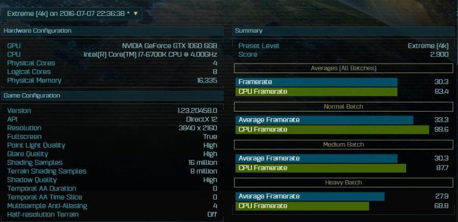 GeForce-GTX-1060-AOTS-Extreme-4K-900x436