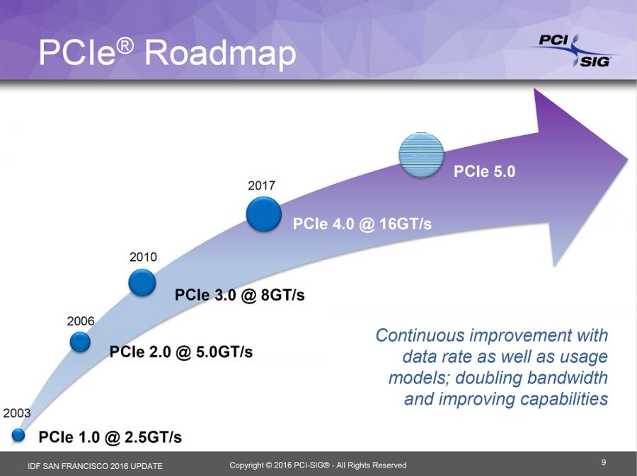 PCIExpress-4-PCIExpress-5-900x673