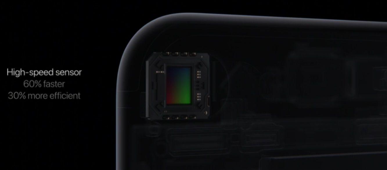 123 Apple SmartPhones
