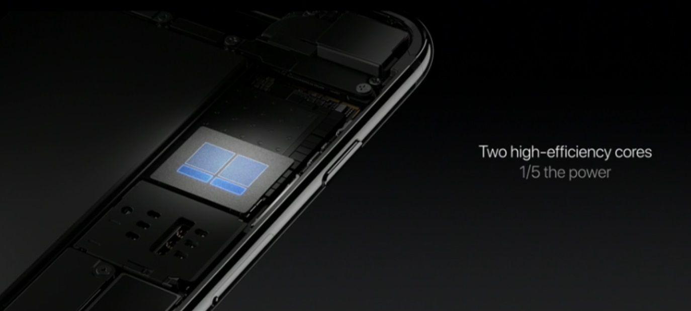 3dad Apple SmartPhones