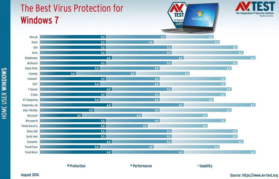antivirus_windows7_2