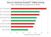 NVIDIA no da la talla en Deus Ex: Mankind Divided bajo DirectX 12 38