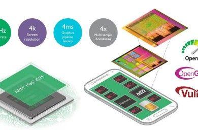 El Exynos 8895 del Galaxy S8 utilizaría una GPU Mali-G71