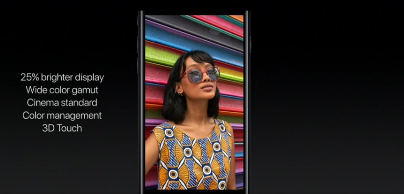 p1 Apple SmartPhones