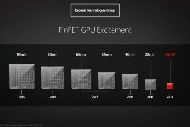 Apple estrena las Radeon Pro 450, Radeon Pro 455 y Radeon Pro 460