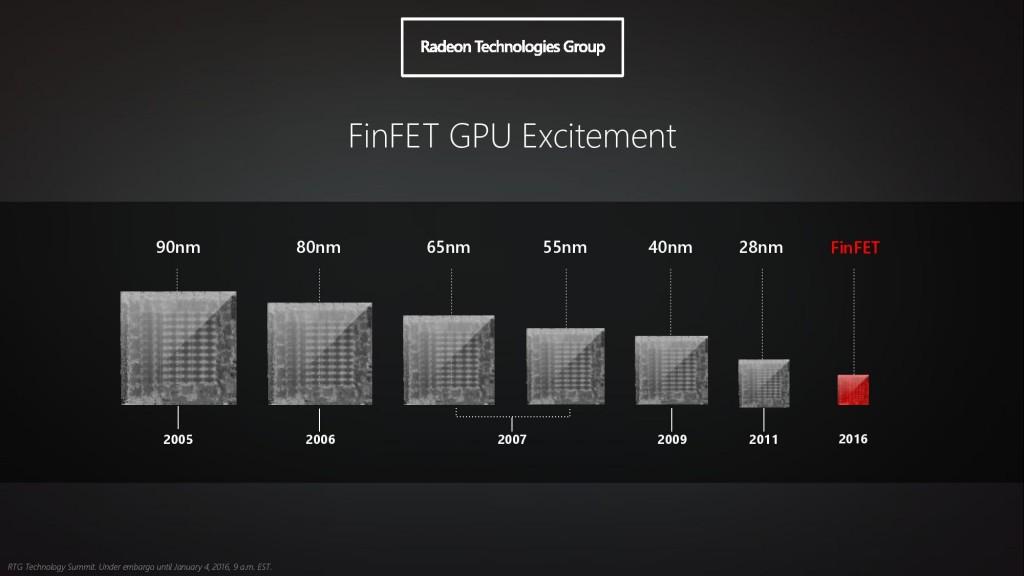 Apple estrena las Radeon Pro 450, Radeon Pro 455 y Radeon Pro 460 29