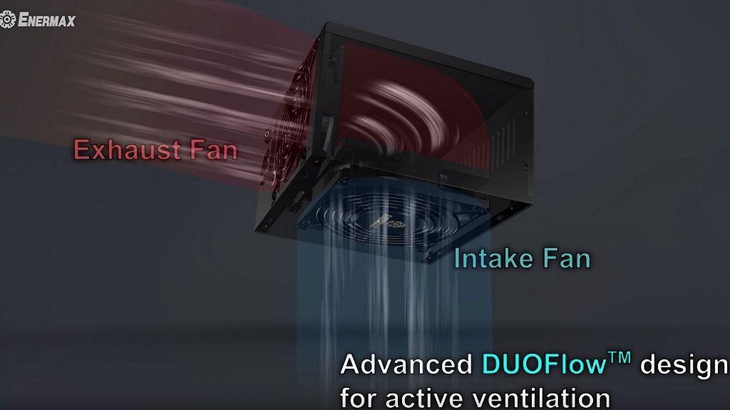 Enermax Revolution DUO, vuelven las fuentes con doble ventilador 29