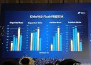 Kirin 960, así es la nueva bestia de 8 núcleos de Huawei 35