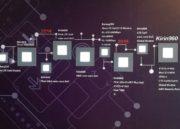 Kirin 960, así es la nueva bestia de 8 núcleos de Huawei 45
