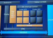 Kirin 960, así es la nueva bestia de 8 núcleos de Huawei 43