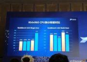 Kirin 960, así es la nueva bestia de 8 núcleos de Huawei 41