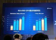 Kirin 960, así es la nueva bestia de 8 núcleos de Huawei 39