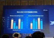 Kirin 960, así es la nueva bestia de 8 núcleos de Huawei 37