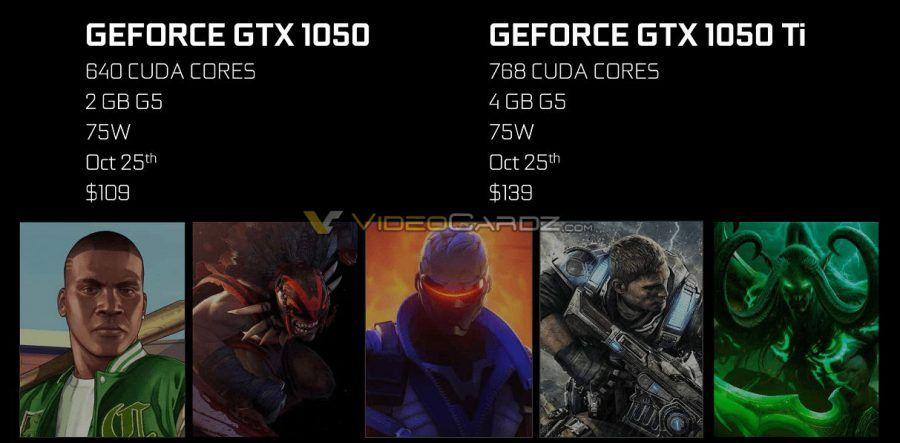 nvidia-geforce-gtx-1050-ti-gtx-1050-e1476716498451-900x443
