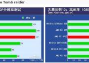 Primer análisis de la RX 470D de AMD, muy superior a la GTX 1050 TI 33