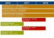 Nuevos Intel Compute Sticks con Apollo Lake en 2017 34