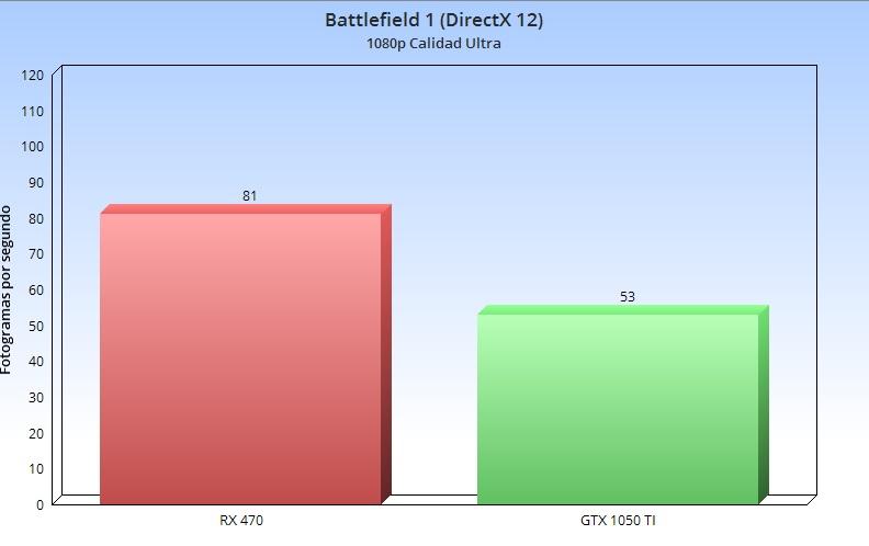 battlefiedl-1