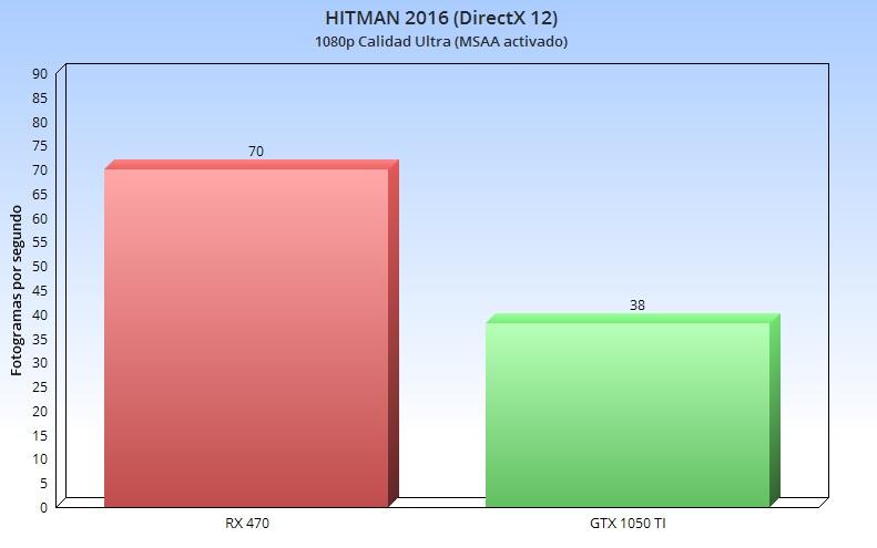hitman-2016