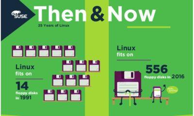 25 años de Linux: entonces y ahora 31