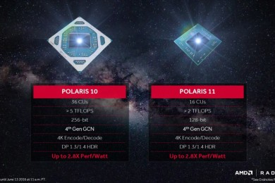 Polaris 12 de AMD aparece en los drivers para Linux