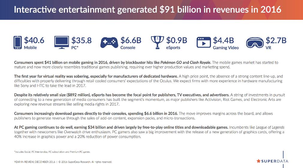 ingresos-juegos