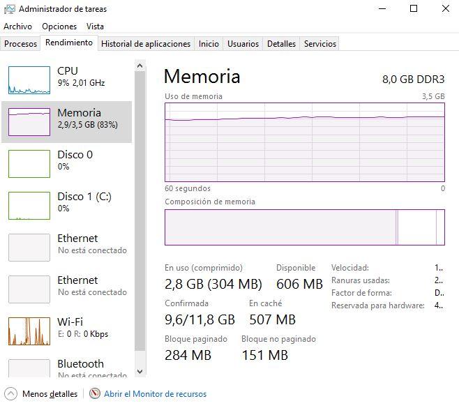 Qué es la memoria virtual de Windows y cómo configurarla bien ...