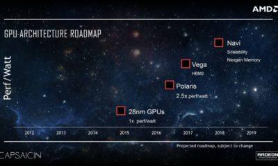 Vídeo de Star Wars Battlefront a 4K y 60 FPS sobre una Radeon Vega 104
