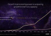 Filtrada la presentación de Vega de AMD, todo lo que debes saber 90