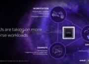 Filtrada la presentación de Vega de AMD, todo lo que debes saber 82