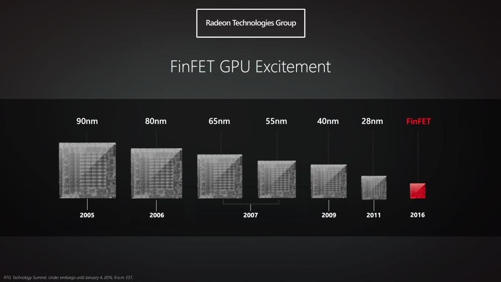 Lenovo utilizará la Radeon RX 560M en sus portátiles Legion 31