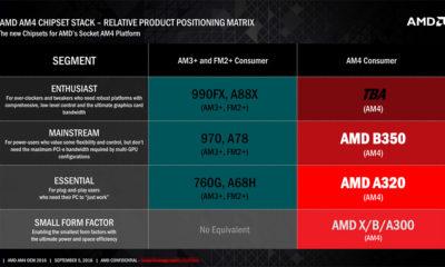 La plataforma AM4 de AMD para ZEN hace su debut en el CES 74