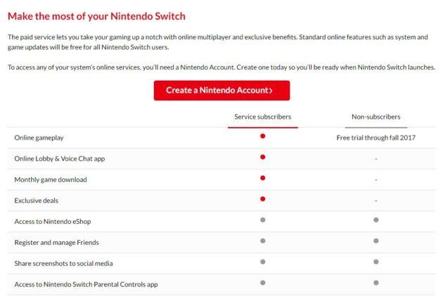 modo-online-switch