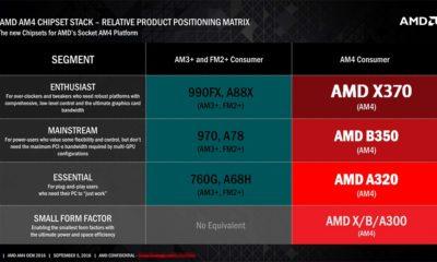AMD prepara drivers de la plataforma AM4 para dar soporte a RYZEN en Windows 7 73