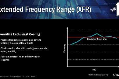 ¿Qué significa la X en los nombres de los AMD RYZEN? Te lo explicamos