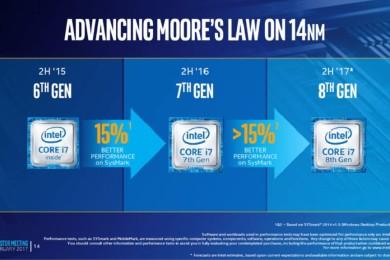 Intel asegura que los Core i7 8000 rendirán un 15% más que Kaby Lake