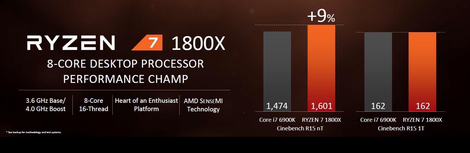 RYZEN AMD (10)
