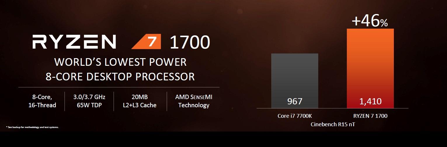 RYZEN AMD (11)