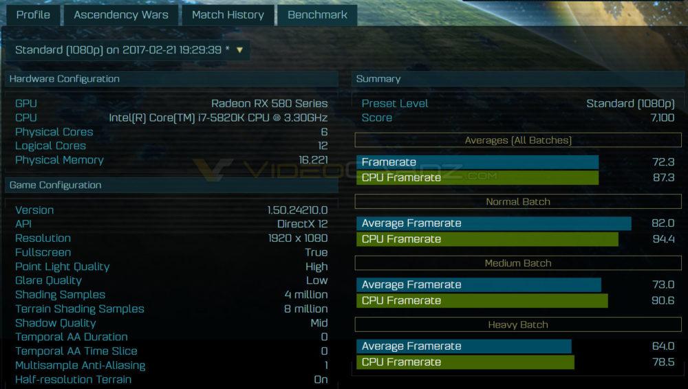 Radeon RX 580 y Radeon RX 560