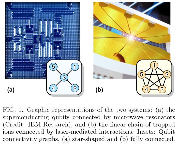 dos computadoras cuánticas