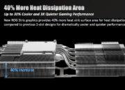 ASUS mueve ficha, especificaciones de la ROG STRIX GTX 1080 Ti OC 35