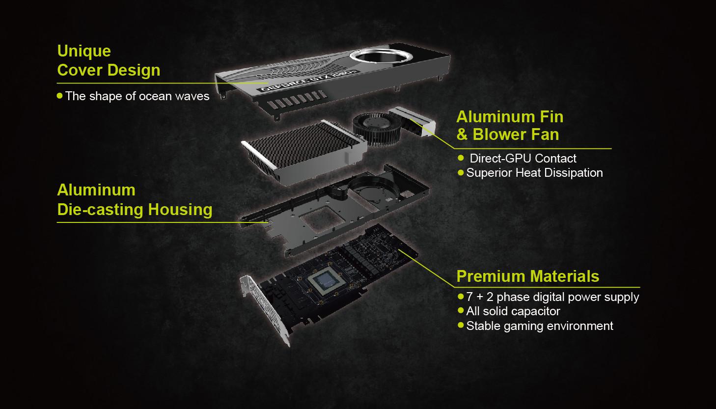 GeForce GTX 1080 TI (1)