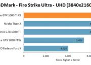 Primer análisis de una GTX 1080 TI personalizada, la Inno3D GTX 1080 Ti iChill X3 33