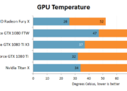 Primer análisis de una GTX 1080 TI personalizada, la Inno3D GTX 1080 Ti iChill X3 45