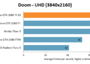 Primer análisis de una GTX 1080 TI personalizada, la Inno3D GTX 1080 Ti iChill X3 35