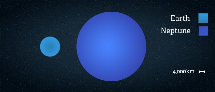 Neptuno 1 (5)